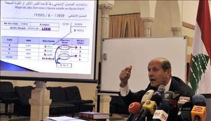 مروان شربل يطلق «حلمه الانتخابي»: النسبية مع الدوائر الطائفية