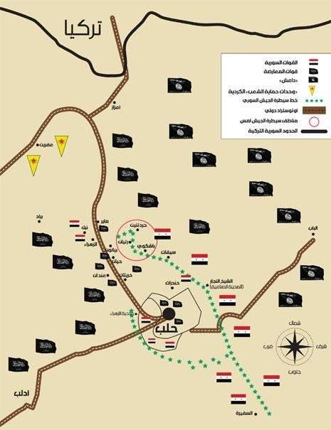 معركة حلب: صفعة لأنقرة
