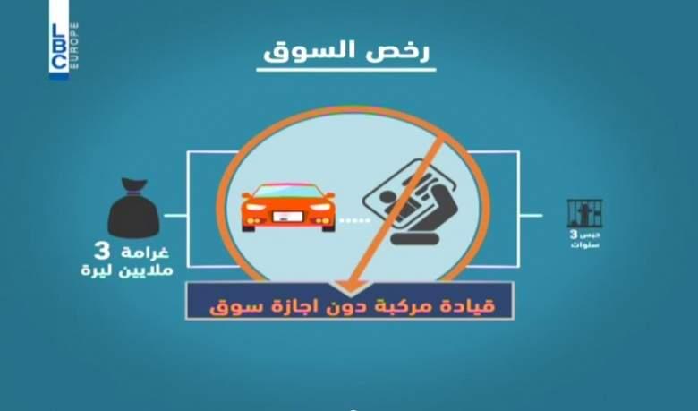 بالفيديو / عقوبات مشددة و خيالية في قانون السير الجديد في لبنان