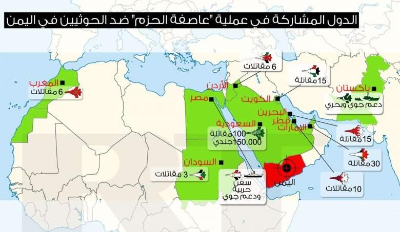 الدول العربية عهداً سنحمي إسرائيل بأشفار عيوننا !