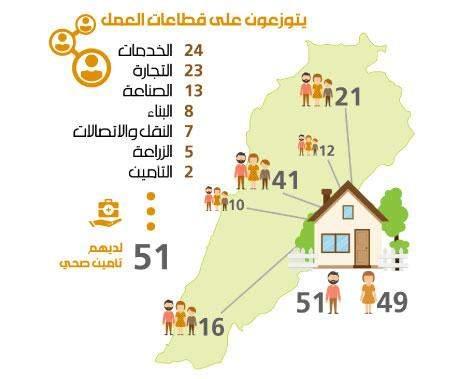 ماذا لو كان لبنان قرية من 100 شخص؟